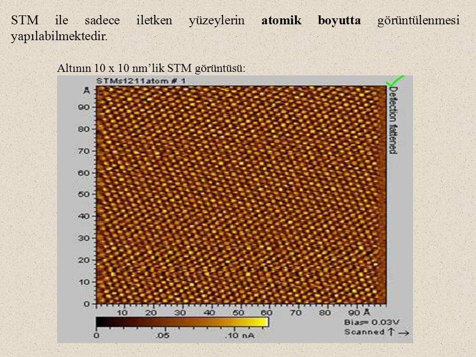 Atomik kuvvet mikroskopi (AFM): AFM, STM'den sonra 1986'da yine G.