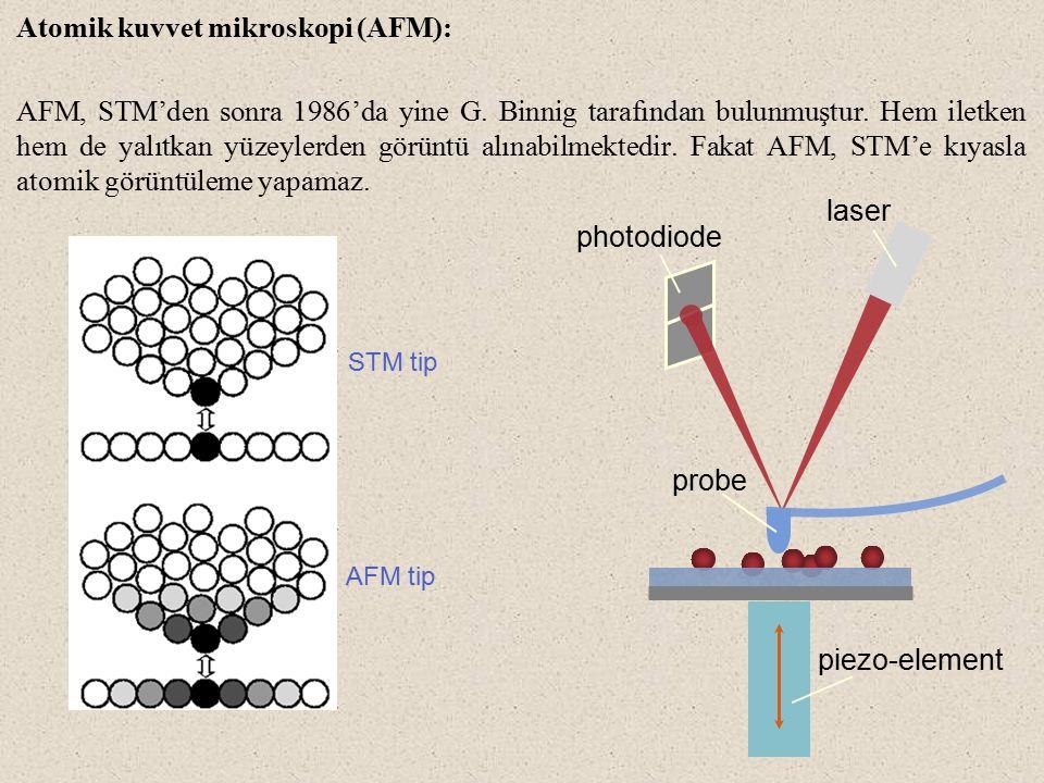 AFM'de Si 3 N 4 veya SiO 2 'den yapılmış kuvvete duyarlı bir ucu iğneli bir denge çubuğu (kentilever) ile yüzey raster düzeninde taranır.