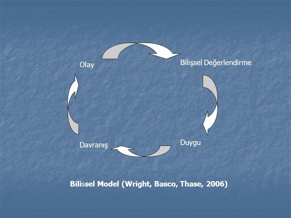 Bilişsel Değerlendirme Olay Davranış Duygu Bilissel Model (Wright, Basco, Thase, 2006)