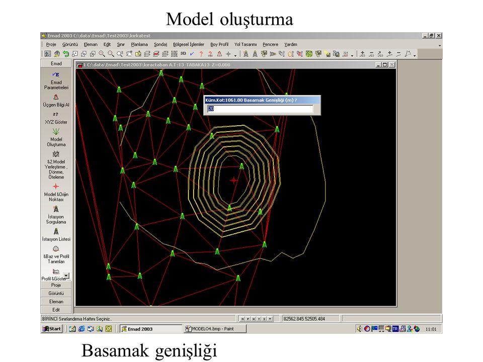 Model oluşturma Basamak genişliği