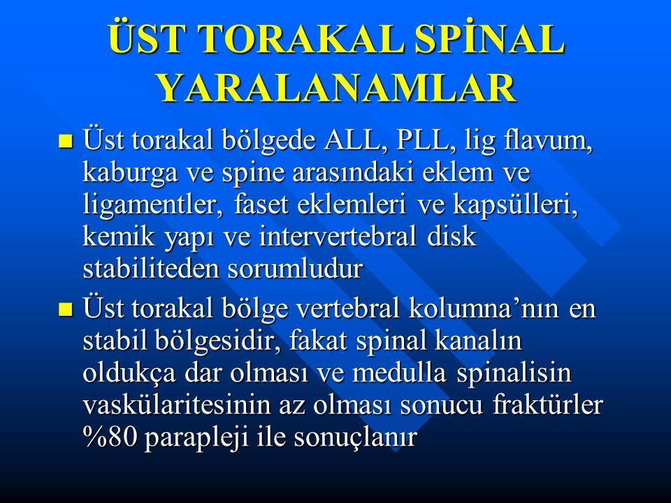 ÜST TORAKAL SPİNAL YARALANAMLAR Üst torakal bölgede ALL, PLL, lig flavum, kaburga ve spine arasındaki eklem ve ligamentler, faset eklemleri ve kapsülleri, kemik yapı ve intervertebral disk stabiliteden sorumludur Üst torakal bölgede ALL, PLL, lig flavum, kaburga ve spine arasındaki eklem ve ligamentler, faset eklemleri ve kapsülleri, kemik yapı ve intervertebral disk stabiliteden sorumludur Üst torakal bölge vertebral kolumna'nın en stabil bölgesidir, fakat spinal kanalın oldukça dar olması ve medulla spinalisin vaskülaritesinin az olması sonucu fraktürler %80 parapleji ile sonuçlanır Üst torakal bölge vertebral kolumna'nın en stabil bölgesidir, fakat spinal kanalın oldukça dar olması ve medulla spinalisin vaskülaritesinin az olması sonucu fraktürler %80 parapleji ile sonuçlanır