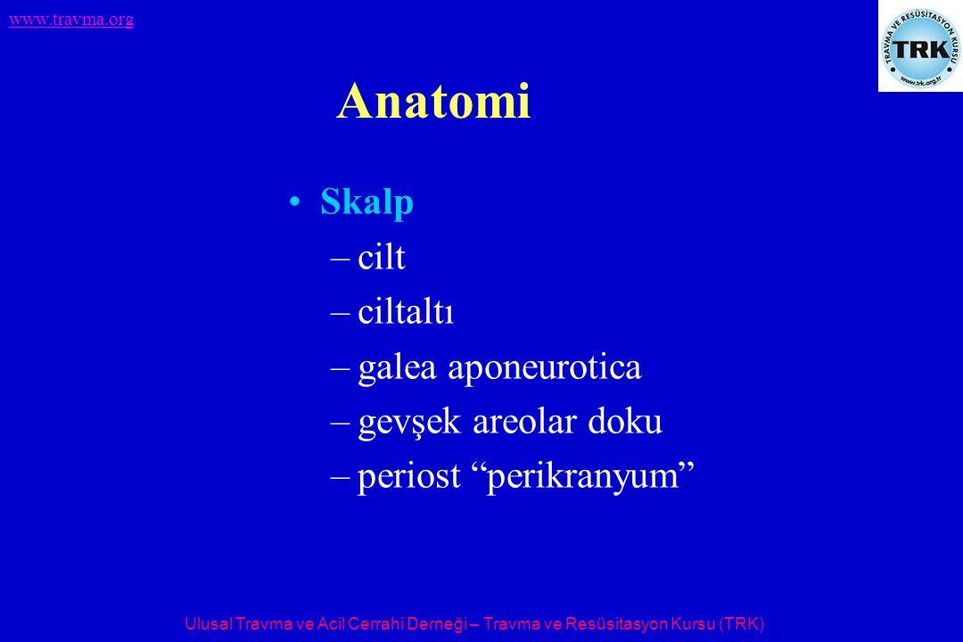 Ulusal Travma ve Acil Cerrahi Derneği – Travma ve Resüsitasyon Kursu (TRK) www.travma.org Anatomi Skalp –cilt –ciltaltı –galea aponeurotica –gevşek ar