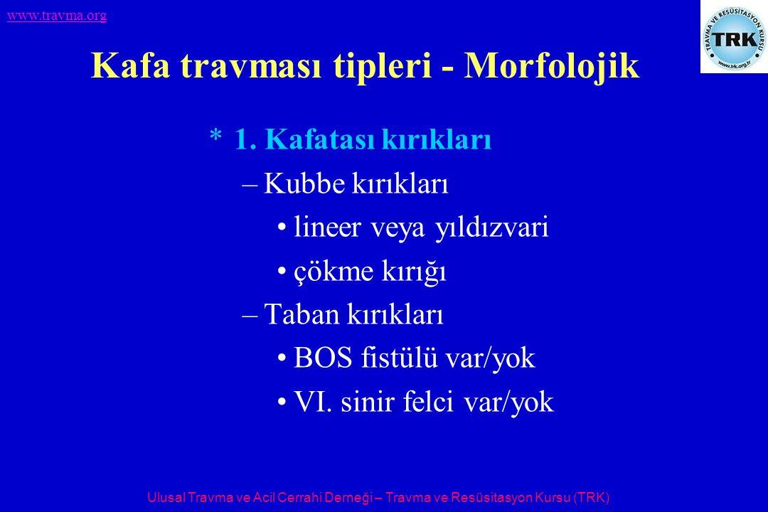 Ulusal Travma ve Acil Cerrahi Derneği – Travma ve Resüsitasyon Kursu (TRK) www.travma.org Kafa travması tipleri - Morfolojik *1. Kafatası kırıkları –K