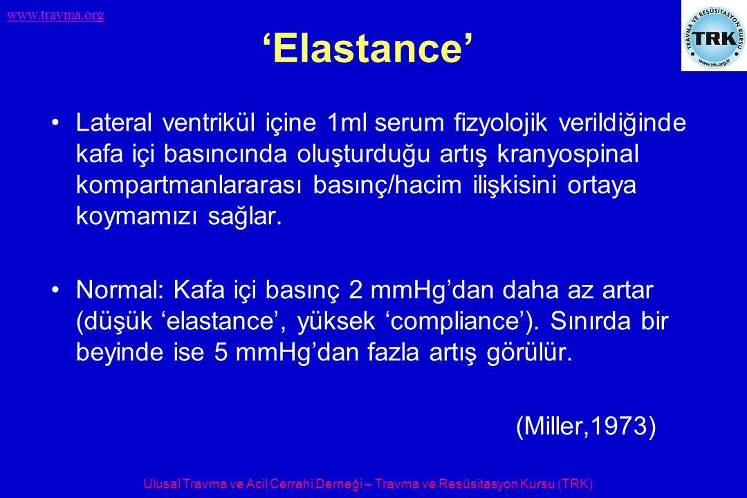 Ulusal Travma ve Acil Cerrahi Derneği – Travma ve Resüsitasyon Kursu (TRK) www.travma.org 'Elastance' Lateral ventrikül içine 1ml serum fizyolojik ver