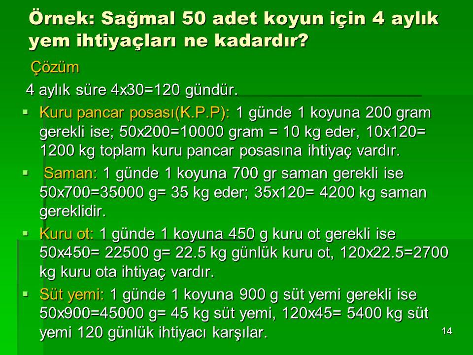 Örnek: Sağmal 50 adet koyun için 4 aylık yem ihtiyaçları ne kadardır? Çözüm Çözüm 4 aylık süre 4x30=120 gündür. 4 aylık süre 4x30=120 gündür.  Kuru p