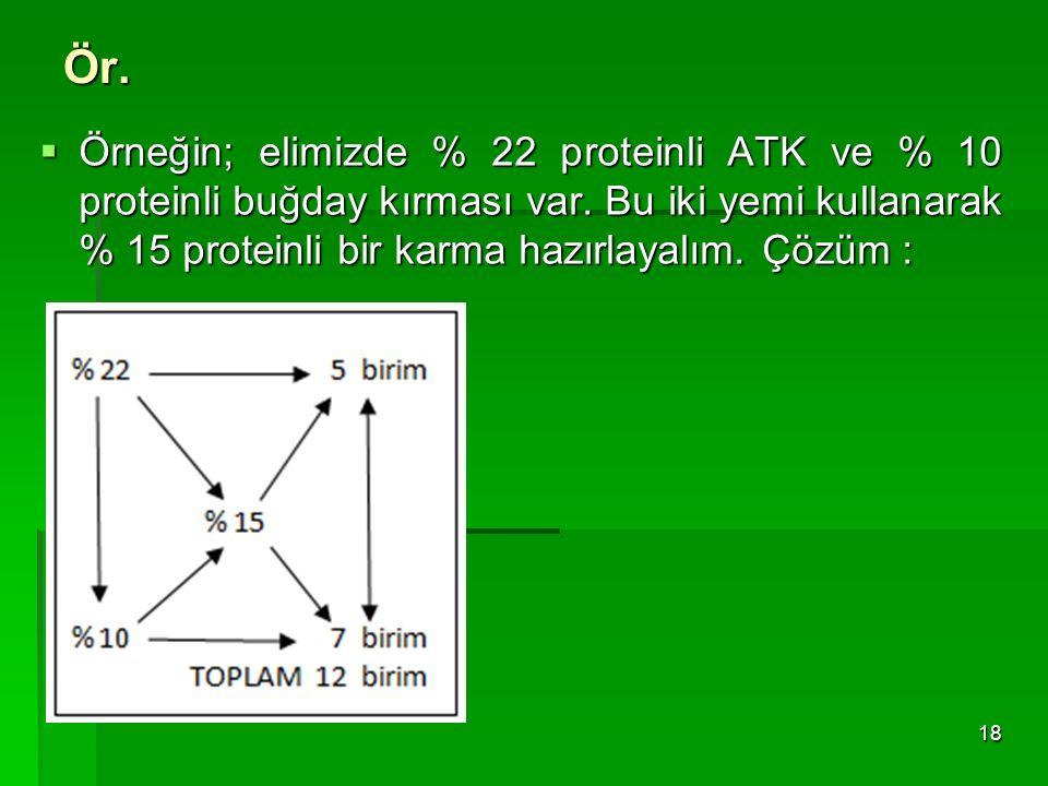 Ör.  Örneğin; elimizde % 22 proteinli ATK ve % 10 proteinli buğday kırması var. Bu iki yemi kullanarak % 15 proteinli bir karma hazırlayalım. Çözüm :