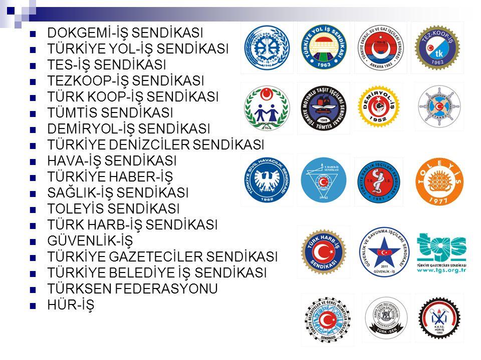 HAK İŞÇİ SENDİKALARI KONFEDERASYONU(HAK-İŞ) 1976 da Ankara da kuruldu.