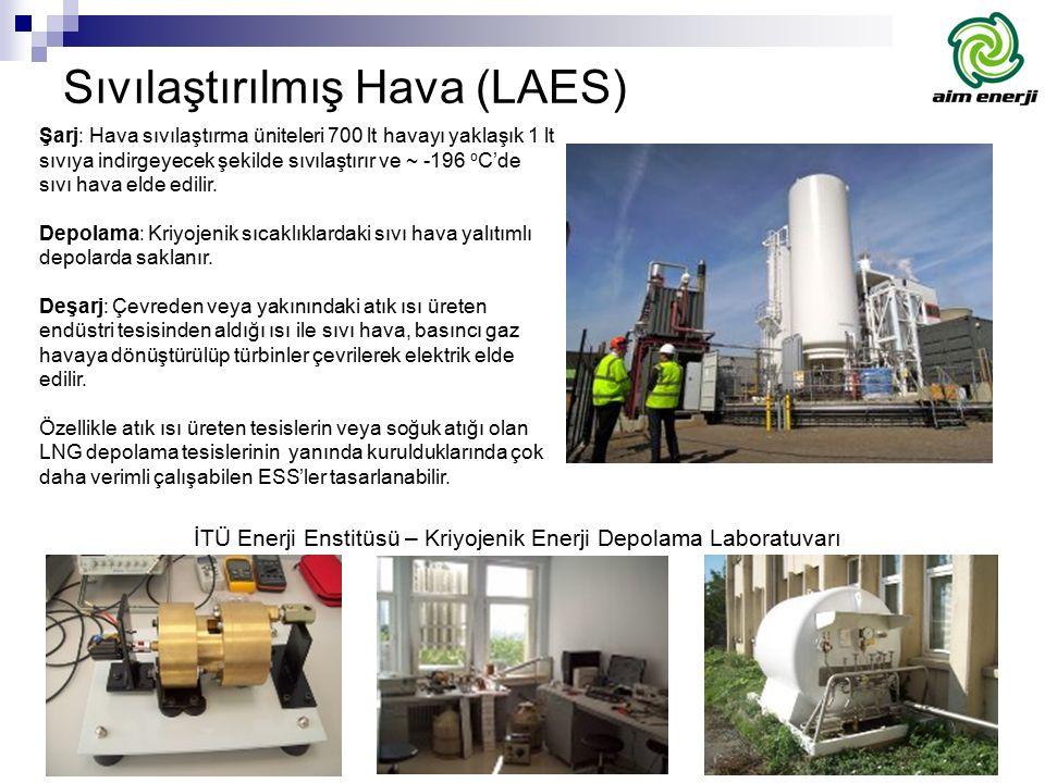 Sıvılaştırılmış Hava (LAES) Şarj: Hava sıvılaştırma üniteleri 700 lt havayı yaklaşık 1 lt sıvıya indirgeyecek şekilde sıvılaştırır ve ~ -196 o C'de sıvı hava elde edilir.