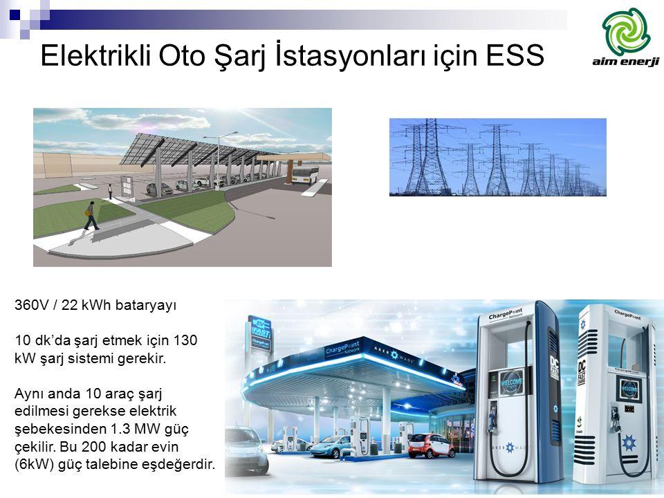 Elektrikli Oto Şarj İstasyonları için ESS 360V / 22 kWh bataryayı 10 dk'da şarj etmek için 130 kW şarj sistemi gerekir.