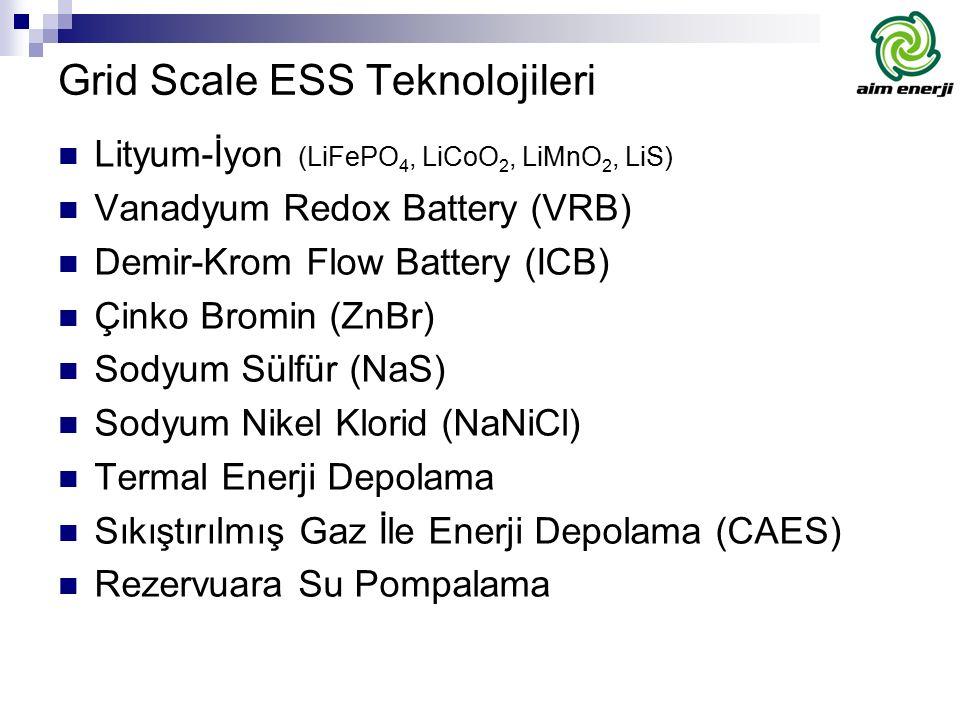 Lityum-Ion Bataryalar Lityum-İon bataryaların pazarda en çok kullanılan tipleri olan Lityum Metal Oksit Katot tipi bataryaların temel karakteristikleri  Yüksek enerji yoğunluğu( 270 Wh/lt, 160 Wh/kg)  Yüksek şarj verimi, (~ %98)  Çevrim ömrü (500-1000 çevrim @ %80 derin deşarjda) Bu tip bataryalarda katot lithiated metal oxide (LiCoO 2, LiMnO 4, LiNO 2 vs) adı verilen maddelerden yapılır ve anot ise yüzey yapısında karbon grafit maddesinden oluşur.