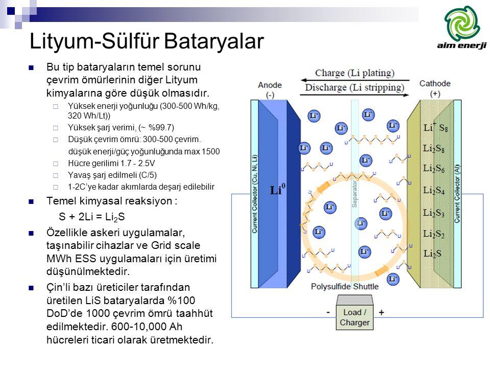 Lityum-Sülfür Bataryalar Bu tip bataryaların temel sorunu çevrim ömürlerinin diğer Lityum kimyalarına göre düşük olmasıdır.