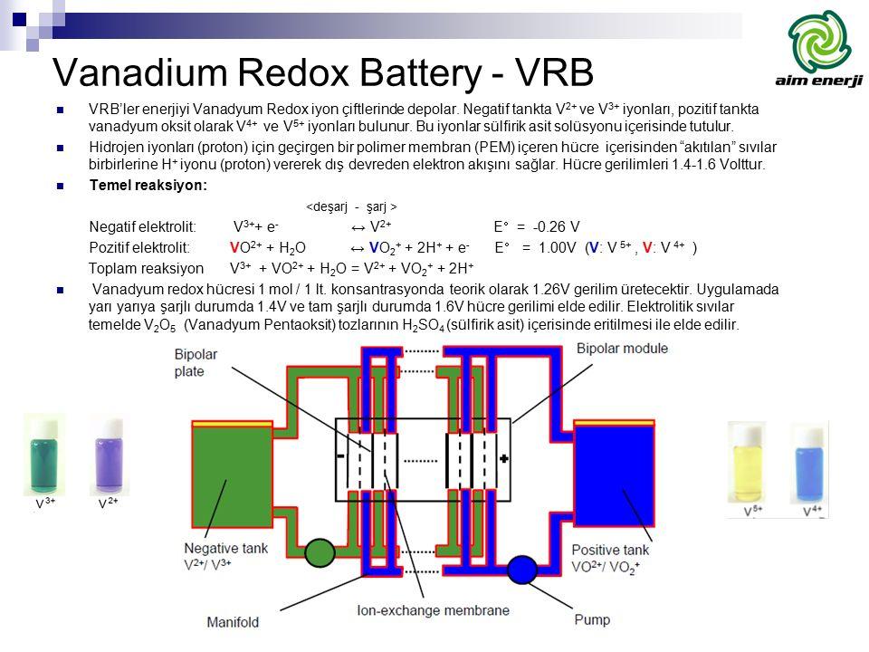 Vanadium Redox Battery - VRB VRB'ler enerjiyi Vanadyum Redox iyon çiftlerinde depolar.