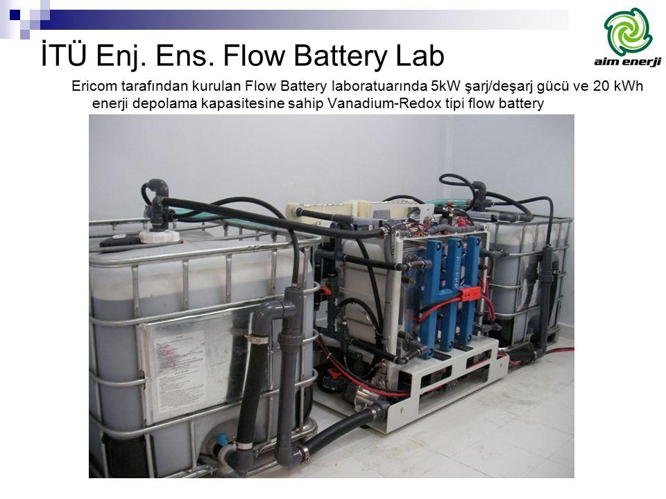 Çinko – Bromin (ZnBr) Flow Battery İki elektrolitik tankı arasındaki geçiş hücresi içindeki geçirgen poliolefin membran şarj ve deşarj durumuna göre Çinko (Zn)ve Brom (Br) iyonlarının diğer tarafa geçişini sağlar.