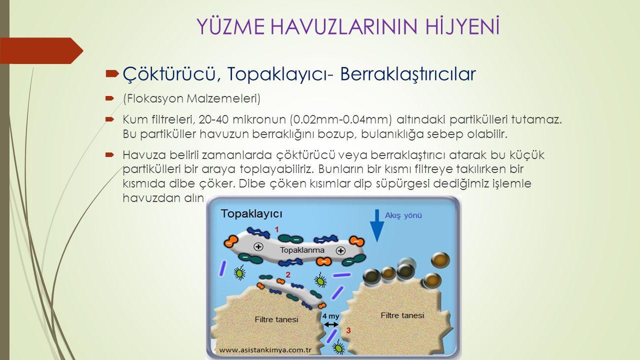 YÜZME HAVUZLARININ HİJYENİ  Çöktürücü, Topaklayıcı- Berraklaştırıcılar  (Flokasyon Malzemeleri)  Kum filtreleri, 20-40 mikronun (0.02mm-0.04mm) alt