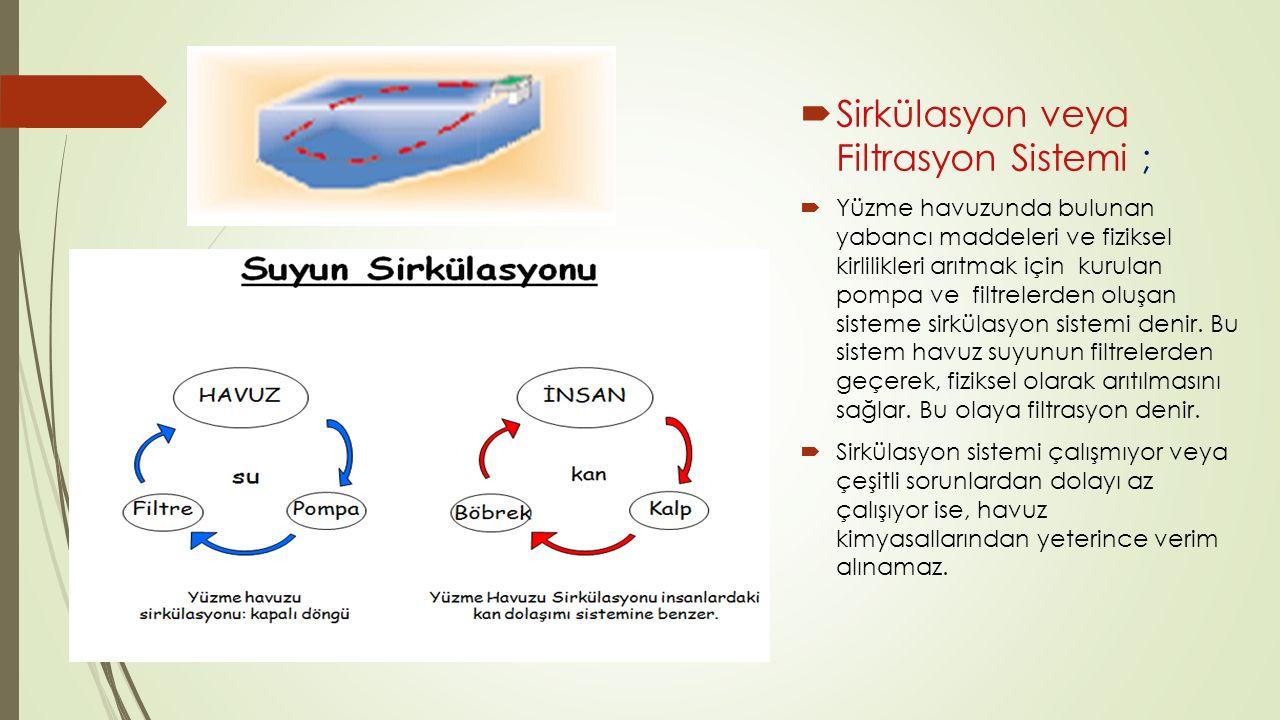  Sirkülasyon veya Filtrasyon Sistemi ;  Yüzme havuzunda bulunan yabancı maddeleri ve fiziksel kirlilikleri arıtmak için kurulan pompa ve filtrelerde