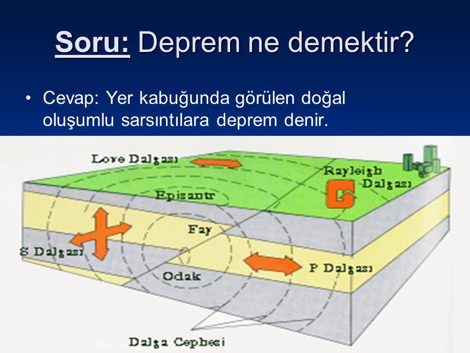 10 Şubat 2016 Çarşamba10 Şubat 2016 Çarşamba10 Şubat 2016 Çarşamba10 Şubat 2016 Çarşamba27 Soru: Deprem ne demektir.