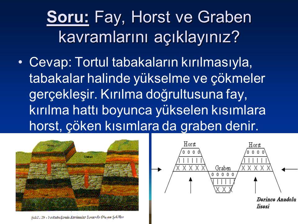 10 Şubat 2016 Çarşamba10 Şubat 2016 Çarşamba10 Şubat 2016 Çarşamba10 Şubat 2016 Çarşamba9 Soru: Fay, Horst ve Graben kavramlarını açıklayınız? Cevap: