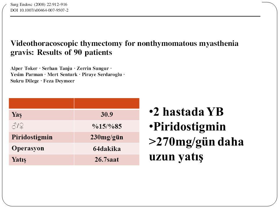 Yaş30.9 ♂/♀%15/%85 Piridostigmin230mg/gün Operasyon64dakika Yatış26.7saat 2 hastada YB Piridostigmin >270mg/gün daha uzun yatış