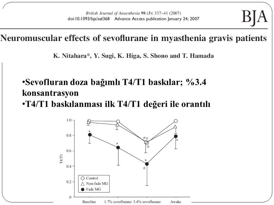 Sevofluran doza bağımlı T4/T1 baskılar; %3.4 konsantrasyon T4/T1 baskılanması ilk T4/T1 değeri ile orantılı