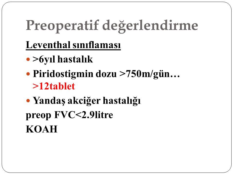 Preoperatif değerlendirme Leventhal sınıflaması >6yıl hastalık Piridostigmin dozu >750m/gün… >12tablet Yandaş akciğer hastalığı preop FVC<2.9litre KOA