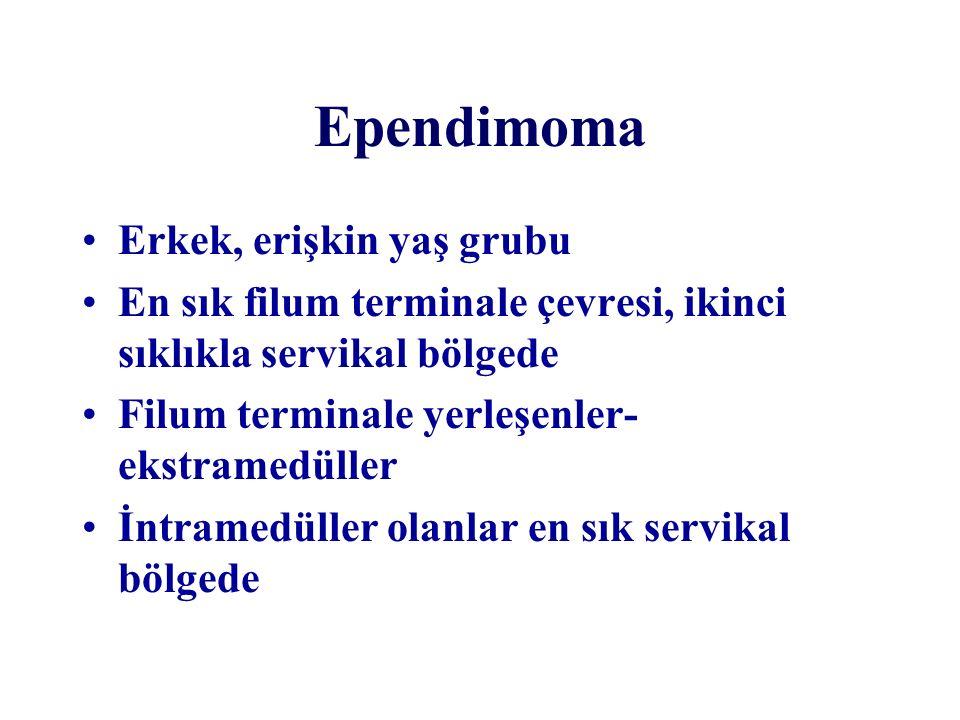 Ependimoma Erkek, erişkin yaş grubu En sık filum terminale çevresi, ikinci sıklıkla servikal bölgede Filum terminale yerleşenler- ekstramedüller İntra