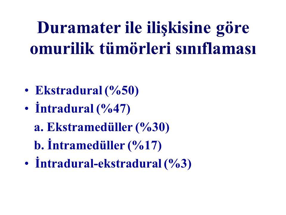 Duramater ile ilişkisine göre omurilik tümörleri sınıflaması Ekstradural (%50) İntradural (%47) a. Ekstramedüller (%30) b. İntramedüller (%17) İntradu