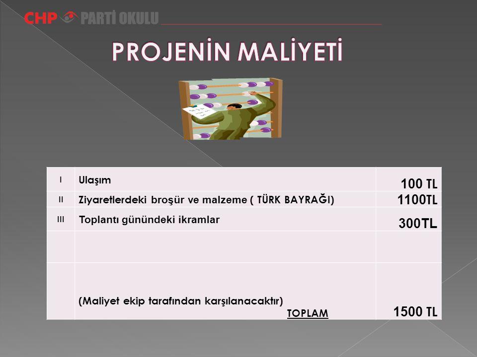 I Ulaşım 100 TL II Ziyaretlerdeki broşür ve malzeme ( TÜRK BAYRAĞI) 1100 TL III Toplantı günündeki ikramlar 300TL (Maliyet ekip tarafından karşılanaca