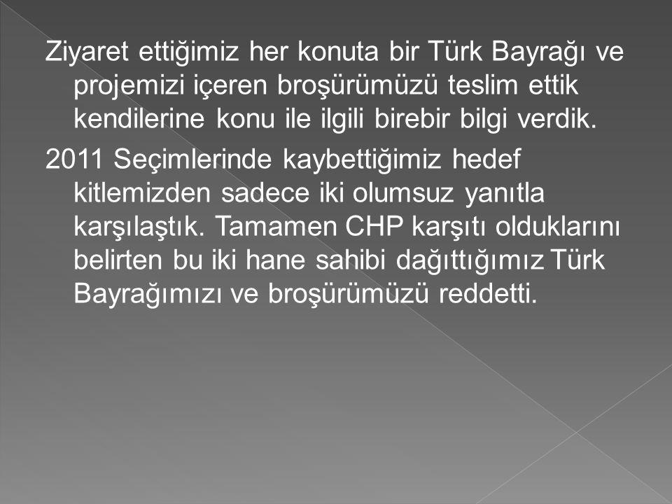 Ziyaret ettiğimiz her konuta bir Türk Bayrağı ve projemizi içeren broşürümüzü teslim ettik kendilerine konu ile ilgili birebir bilgi verdik. 2011 Seçi