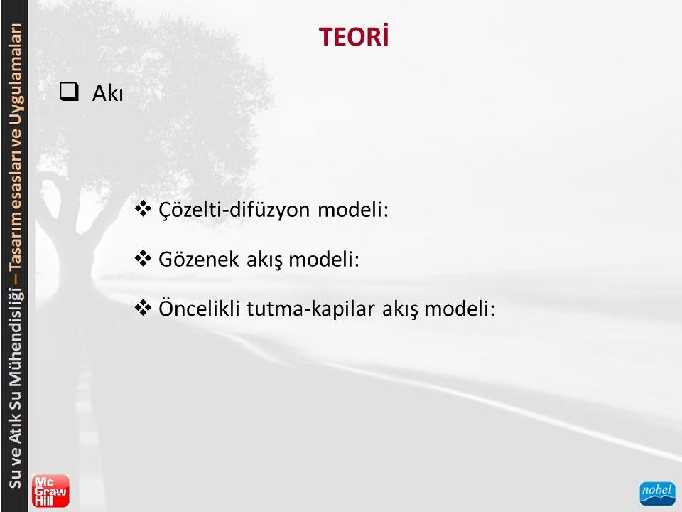 TEORİ  Akı  Çözelti-difüzyon modeli:  Gözenek akış modeli:  Öncelikli tutma-kapilar akış modeli: