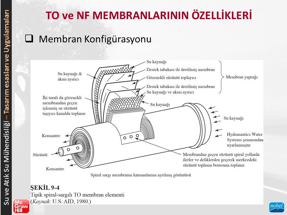 TO ve NF MEMBRANLARININ ÖZELLİKLERİ  Membran Konfigürasyonu