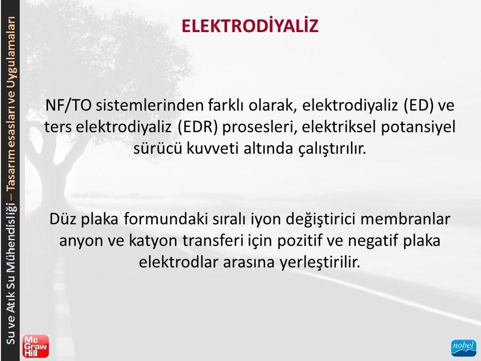 ELEKTRODİYALİZ NF/TO sistemlerinden farklı olarak, elektrodiyaliz (ED) ve ters elektrodiyaliz (EDR) prosesleri, elektriksel potansiyel sürücü kuvveti altında çalıştırılır.