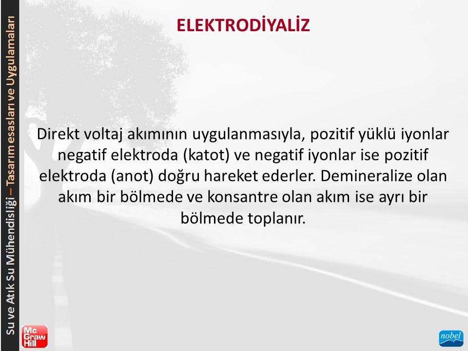ELEKTRODİYALİZ Direkt voltaj akımının uygulanmasıyla, pozitif yüklü iyonlar negatif elektroda (katot) ve negatif iyonlar ise pozitif elektroda (anot) doğru hareket ederler.