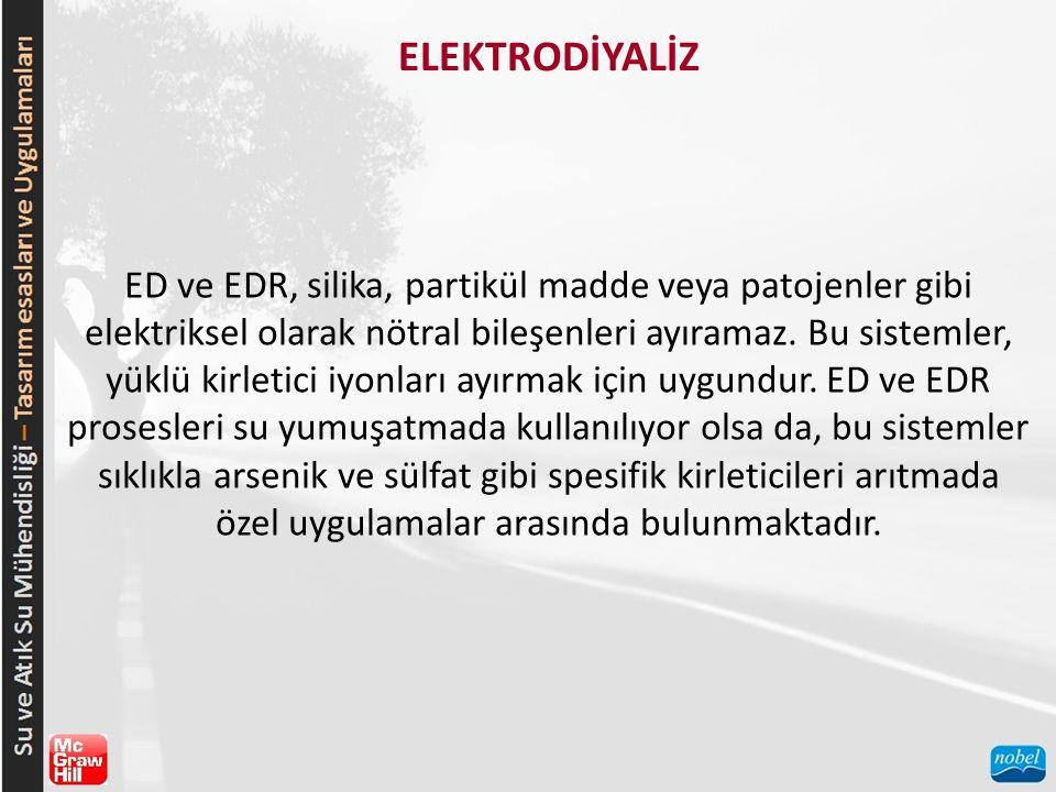 ELEKTRODİYALİZ ED ve EDR, silika, partikül madde veya patojenler gibi elektriksel olarak nötral bileşenleri ayıramaz.