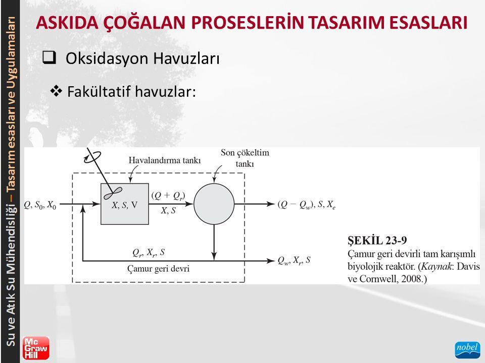 ASKIDA ÇOĞALAN PROSESLERİN TASARIM ESASLARI  Oksidasyon Havuzları  Fakültatif havuzlar: