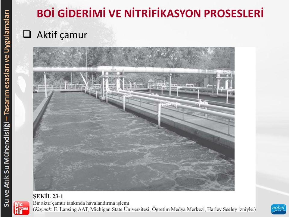 ASKIDA ÇOĞALAN SİSTEMLER İÇİN TASARIM UYGULAMALARI  Fakültatif Oksidasyon Havuzları Yedekleme.