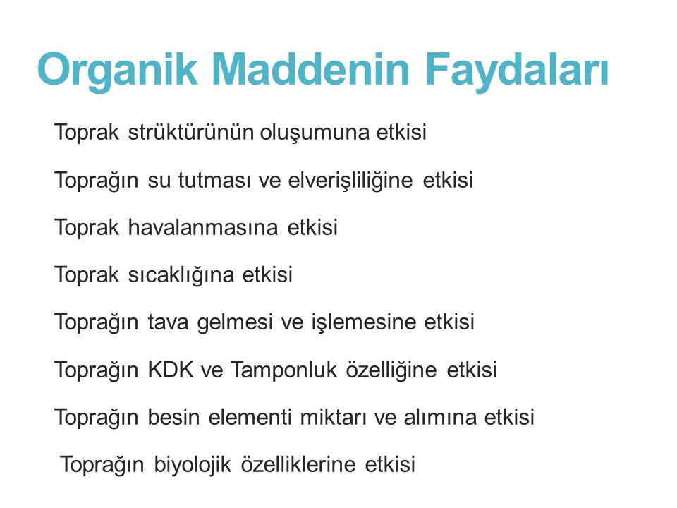 Türkiye tarım topraklarının organik madde dağılımı (%) Toprak O.Maddes i, % Türkiye Ortalam a % Akdenizİç Anadolu Güney doğu Karadeni z Karaman <1,Çok az16.723.914.129.213.6 19.5 1-2, Az47.8 - 64.5 47.1 -7148.4 - 62.5 60.6 - 89.8 35.8 - 49.4 67.5 2-3,Orta25.6 - 90.1 20.1 - 91.1 31.0 - 93.5 6.7 -96.529.7 - 79.1 10.4 3-4, İyi6.96.34.52.413.6 2.3 >4, Yüksek 3.02.62.01.17.3 0.3 Not: Trakya, Marmara ve Doğu Anadolu bölgesi Karadeniz'den biraz kötü; Ege bölgesi Akdeniz'den biraz iyi