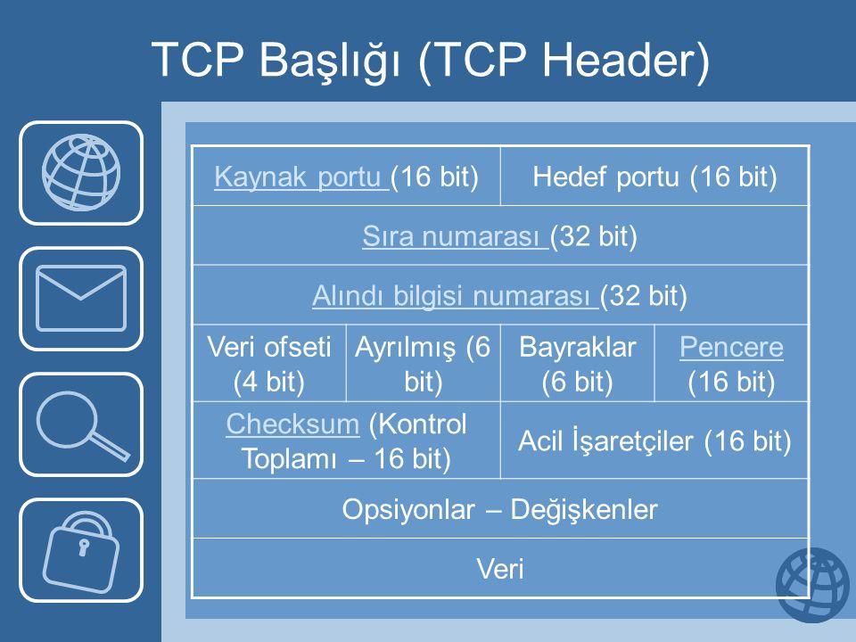 TCP Başlığı (TCP Header) Kaynak portu Kaynak portu (16 bit)Hedef portu (16 bit) Sıra numarası Sıra numarası (32 bit) Alındı bilgisi numarası Alındı bi
