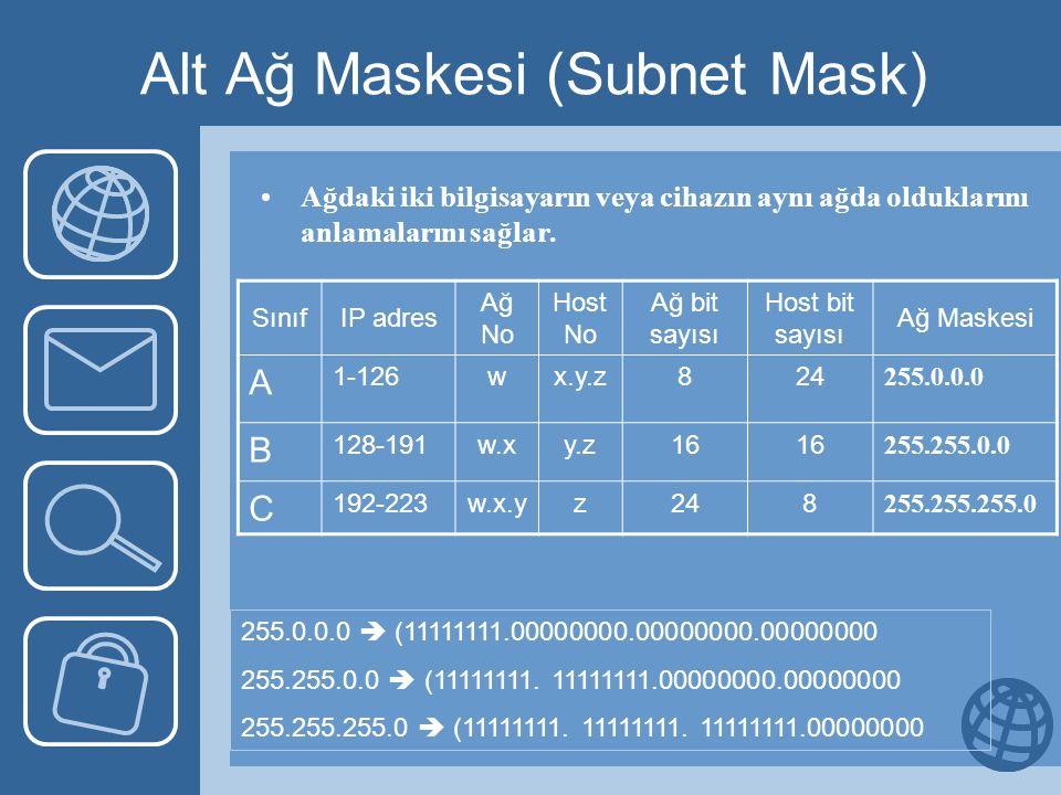 Alt Ağ Maskesi (Subnet Mask) Ağdaki iki bilgisayarın veya cihazın aynı ağda olduklarını anlamalarını sağlar. SınıfIP adres Ağ No Host No Ağ bit sayısı