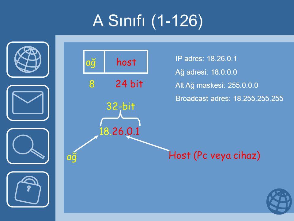A Sınıfı (1-126) ağ host 8 24 bit 18.26.0.1 ağ 32-bit Host (Pc veya cihaz) IP adres: 18.26.0.1 Ağ adresi: 18.0.0.0 Alt Ağ maskesi: 255.0.0.0 Broadcast