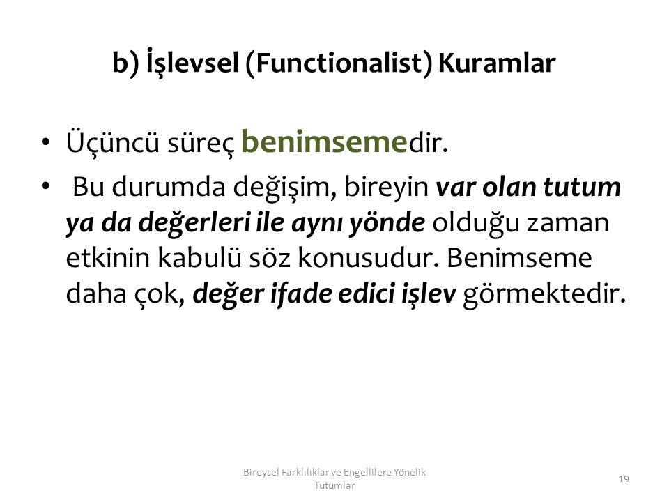 b) İşlevsel (Functionalist) Kuramlar Üçüncü süreç benimseme dir. Bu durumda değişim, bireyin var olan tutum ya da değerleri ile aynı yönde olduğu zama