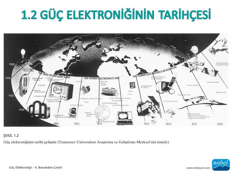 Güç elektroniğindeki gelişmelerin yayınlandığı pek çok dergi ve konferans bulunmaktadır.