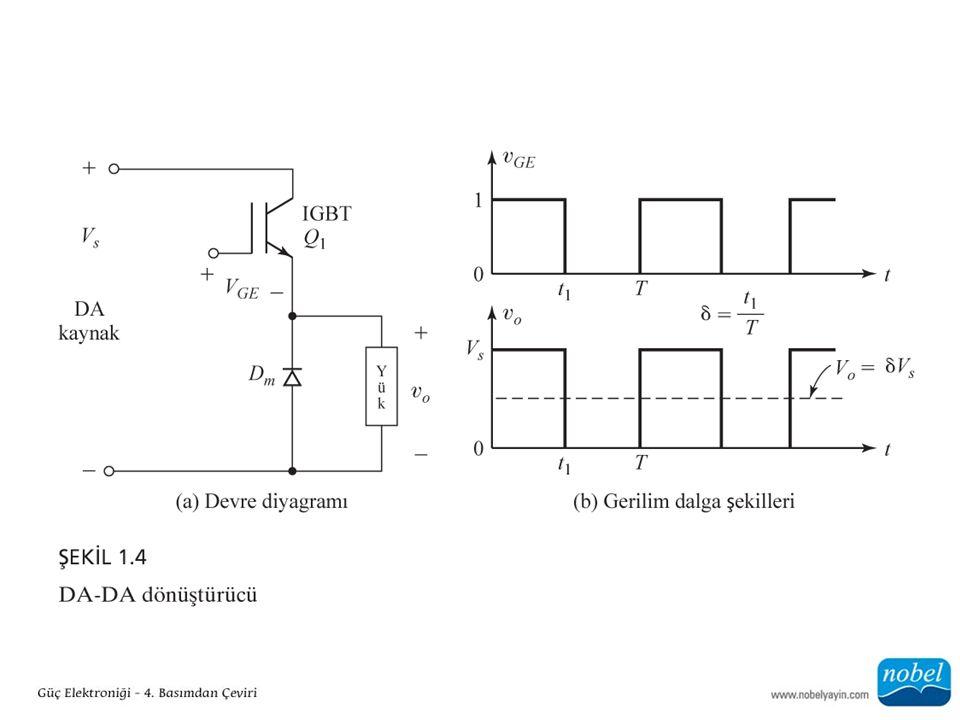 Güç yarıiletken elemanlarının ve entegre devrelerinin teknolojisi ilerledikçe güç elektroniğinin potansiyel uygulama alanları da genişlemektedir.