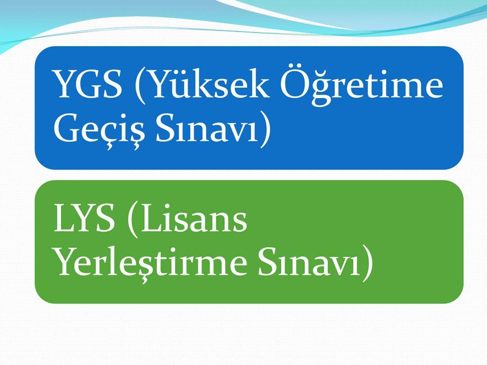LYS'nin Puan Türlerini Belirlemedeki Etkisi