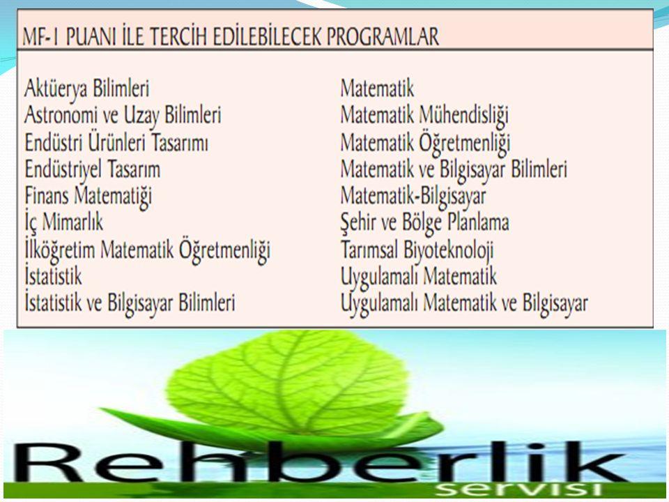 -MF-1: Matematik ağırlıklı programlar (Uzay bilimleri, endüstriyel tasarım, matematik vb.) -MF-2:Fen ağırlıklı programlar için (Fizik,,biyoloji,kimya,peyzaj mimarlığı vb) -MF-3:Sağlık bilimleri programları için (Tıp,eczacılık, diş hekimliği,,moleküler biyoloji ve genetik vb.) -MF-4:Mühendislik ve teknik programlar (birçok mühendislik,mimarlık,güverte vb.) LYS PUAN TÜRLERİ