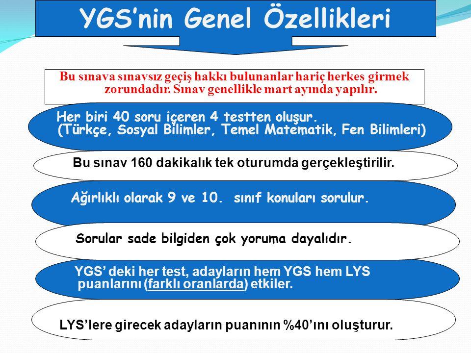 23 LYS SORU SAYILARI VE SÜRELERİ TEST TESTİN KAPSAMI SORU SAYISI LYS-1 MatematikGeometri5030 LYS-2 FizikKimyaBiyoloji303030 LYS-3 Türk Dili ve Edb.