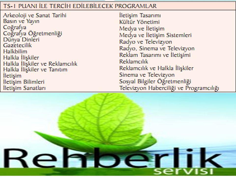 LYS PUAN TÜRLERİ TS-1:Sosyal programlar için (Basın yayın, co ğ rafya, halkla ili ş kiler, reklamcılık vb.) TS-2:Türkçe edebiyat ve tarih programları