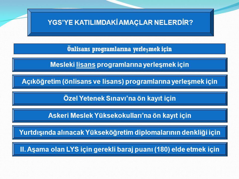 TM-1:Azda olsa matematik ağırlıklı programlar (Bankacılık,iktisat,ekonomi,işletme vb.) TM-2:Matematik ve Türkçe edebiyat eşit ağırlıkta olan (Sınıf öğretmenliği,siyaset bilimi,hukuk, kamu yönt.iç mimarlık,sağlık idaresi vb.) TM-3:Azda olsa Türkçe,edebiyat ağırlıklı programlar (Psikoloji,sosyoloji,pdr,sosyal hizmet vb.)