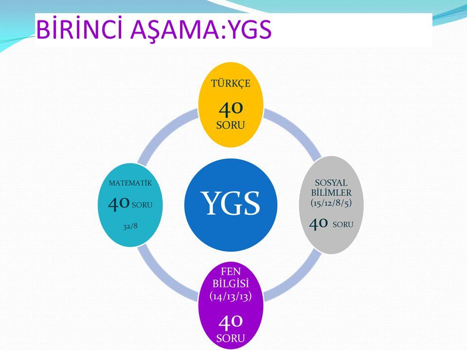 YGS barajını geçerek özel yetenek sınavına katılabilirsiniz,ancak YGS den sonra özel yetenek sınavına gireceksiniz.