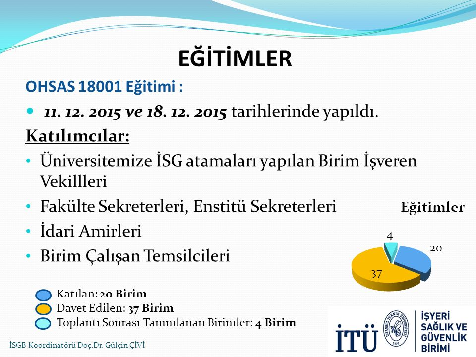 EĞİTİMLER OHSAS 18001 Eğitimi : 11. 12. 2015 ve 18.