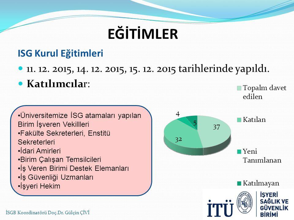 ISG Kurul Eğitimleri 11. 12. 2015, 14. 12. 2015, 15. 12. 2015 tarihlerinde yapıldı. Katılımcılar: Üniversitemize İSG atamaları yapılan Birim İşveren V